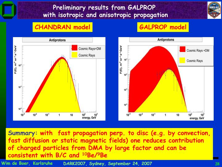 Preliminary results from GALPROP