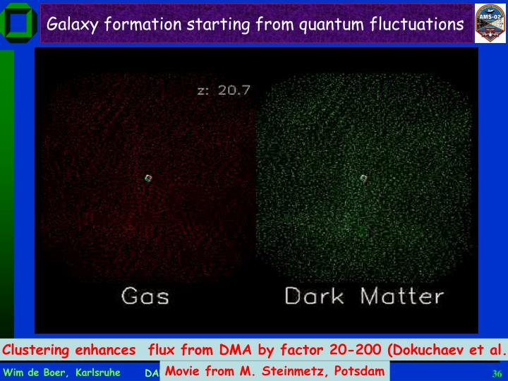 Galaxy formation starting from quantum fluctuations