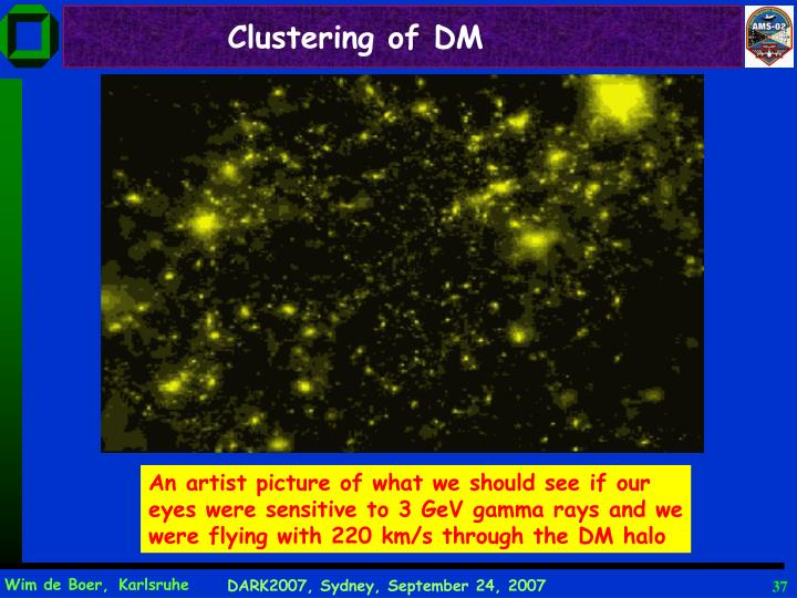 Clustering of DM