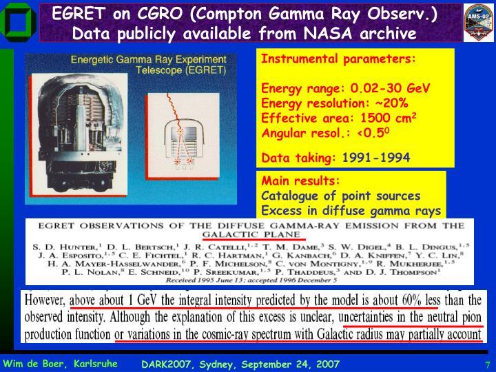 EGRET on CGRO (Compton Gamma Ray Observ.)