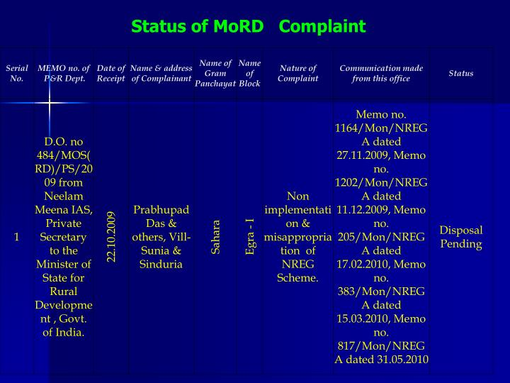 Status of MoRD   Complaint