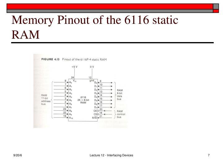 Memory Pinout of the 6116 static RAM
