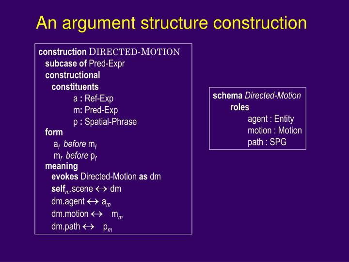 An argument structure construction