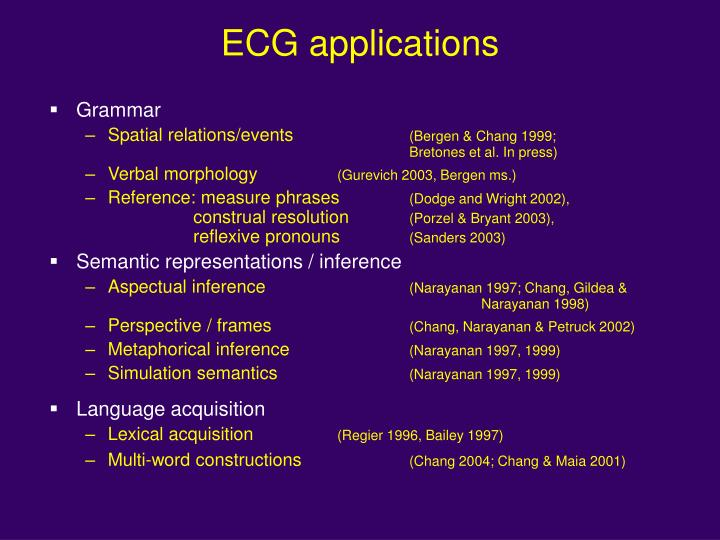 ECG applications