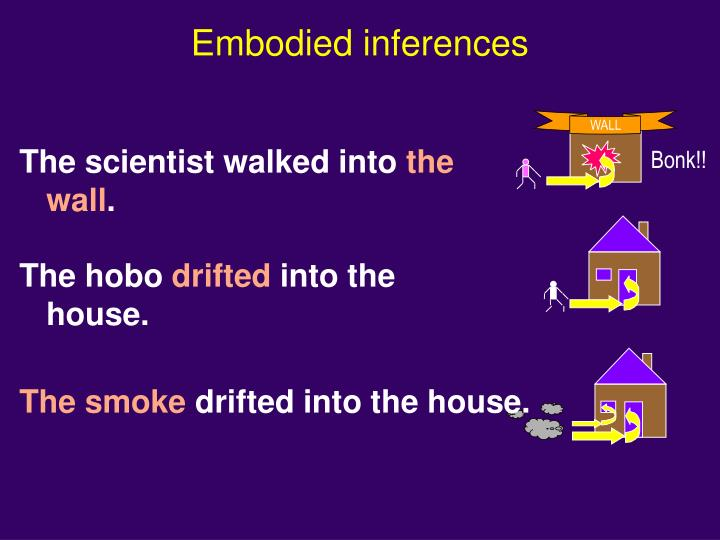 Embodied inferences