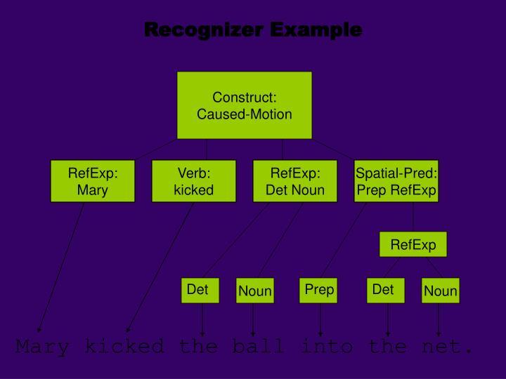 Recognizer Example
