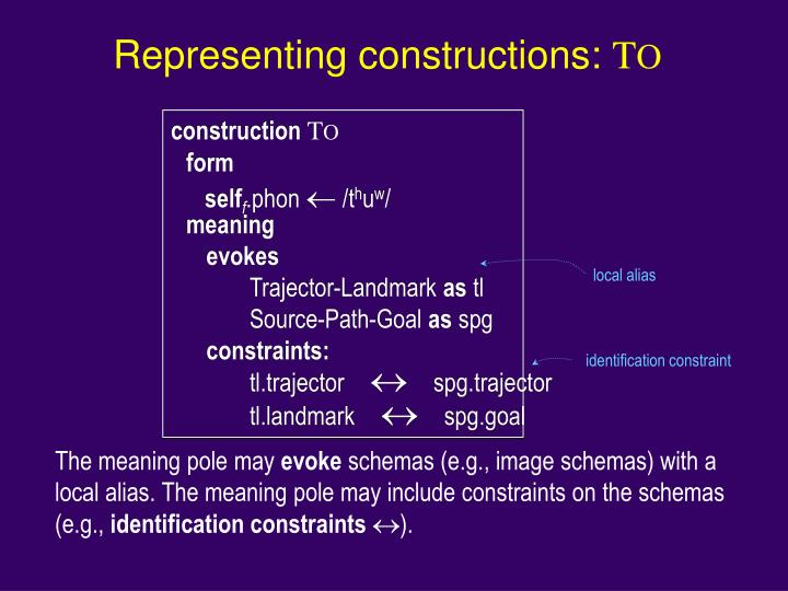 Representing constructions: