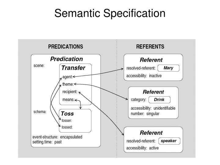 Semantic Specification