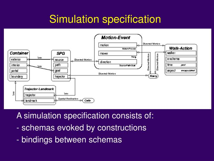 Simulation specification
