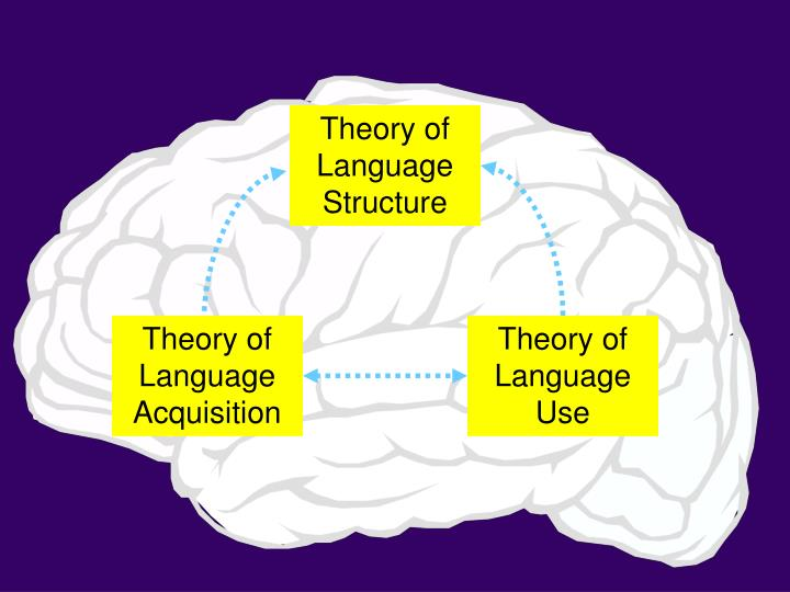 Theory of Language Structure