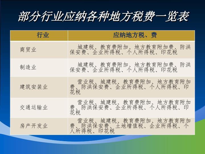 部分行业应纳各种地方税费一览表