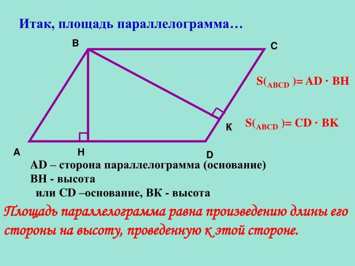 Итак, площадь параллелограмма…