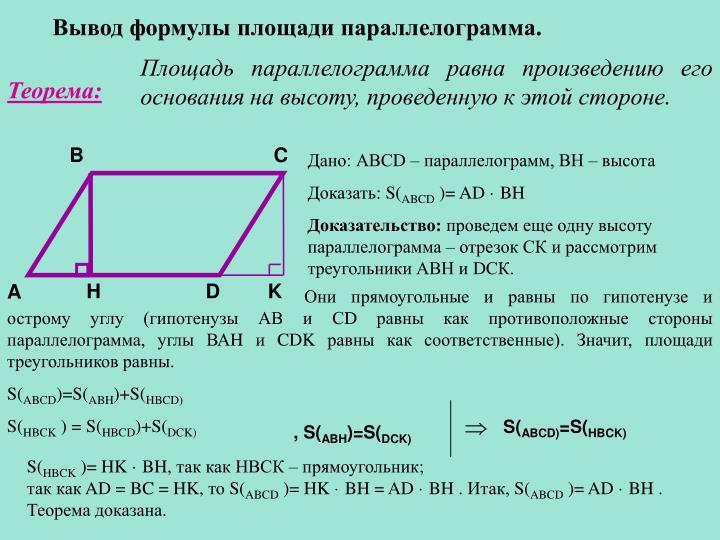 Вывод формулы площади параллелограмма.