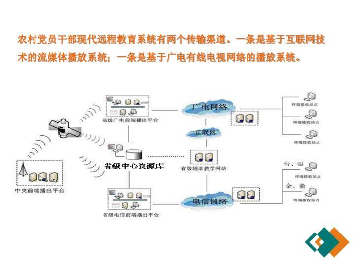 农村党员干部现代远程教育系统有两个传输渠道。一条是基于互联网技术的流媒体播放系统;一条是基于广电有线电视网络的播放系统。