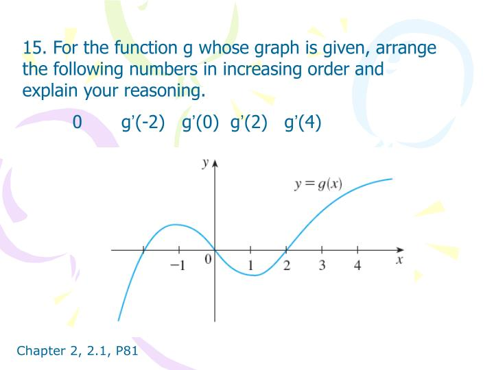 15. For the function g whose graph is given, arrange the following numbers in increasing order and explain your reasoning.