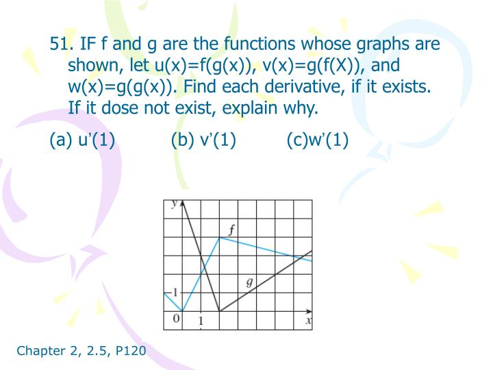 51. IF f and g are the functions whose graphs are shown, let u(x)=f(g(x)), v(x)=g(f(X)), and w(x)=g(g(x)). Find each derivative, if it exists. If it dose not exist, explain why.