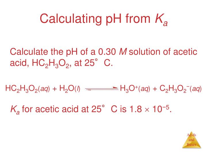 Calculating pH from