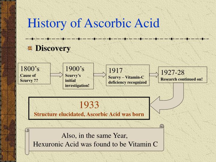 Making History With Vitamin C Powerpoint: [Vitamin C] PowerPoint Presentation