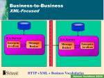 business to business xml focused