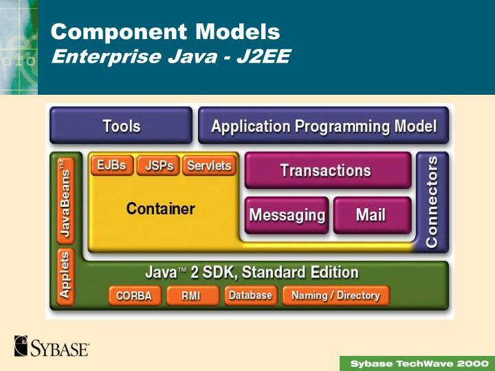 Component Models