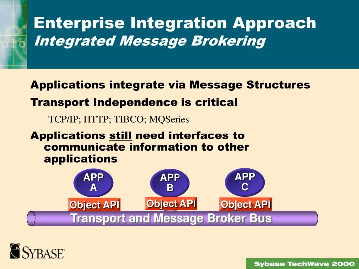Applications integrate via Message Structures