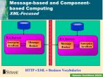 message based and component based computing xml focused
