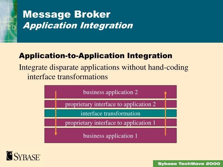Application-to-Application Integration