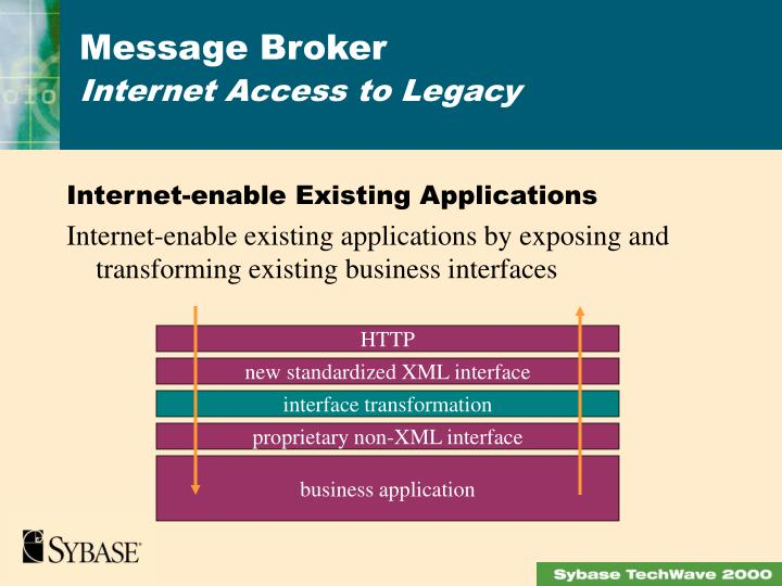 Internet-enable Existing Applications