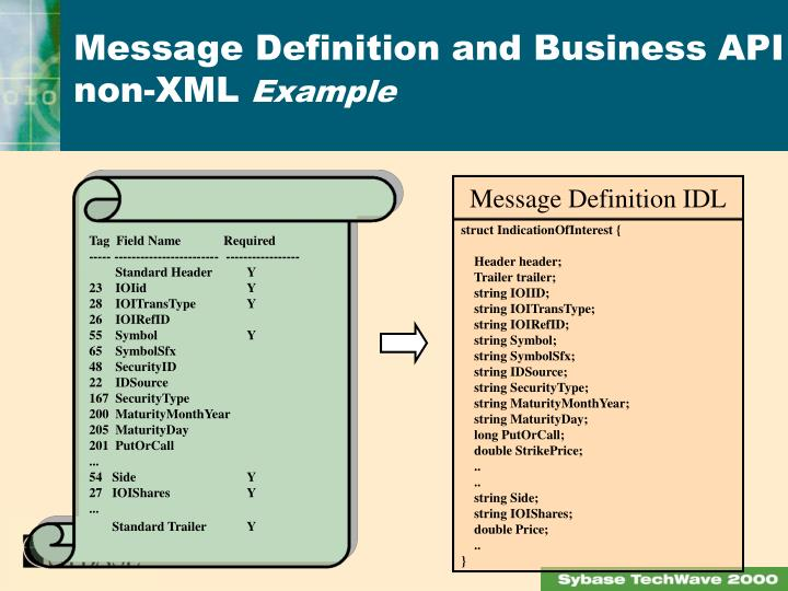Message Definition IDL