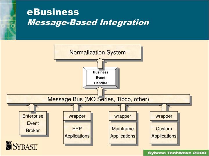 Normalization System