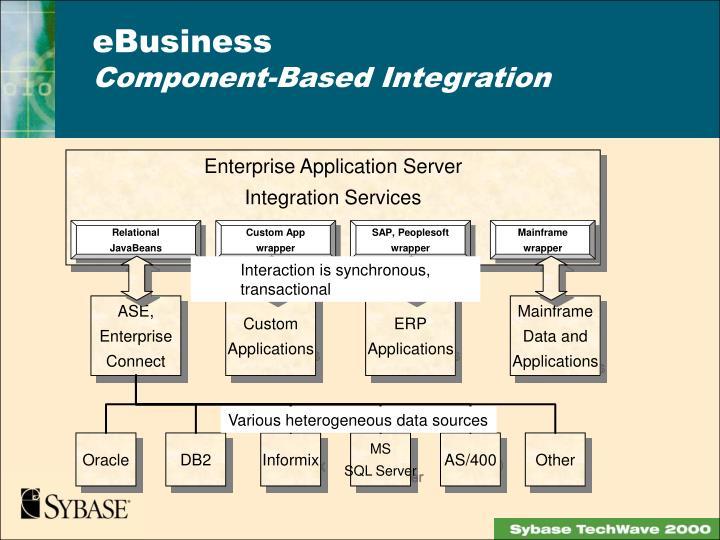 Enterprise Application Server