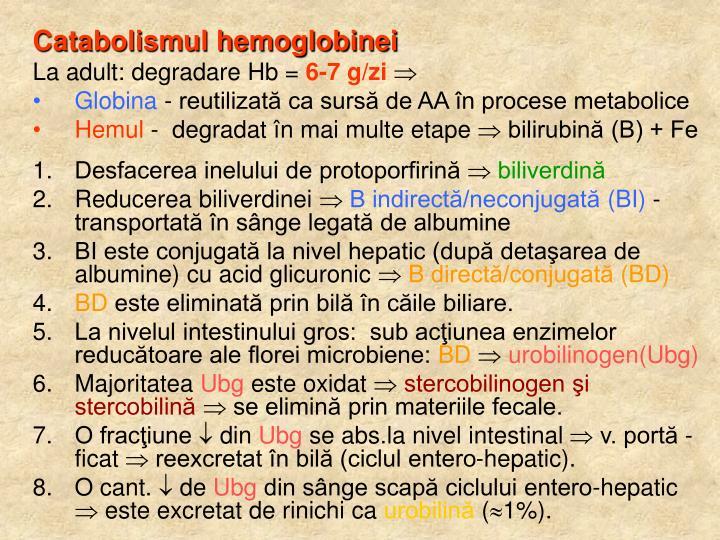 Catabolismul hemoglobinei