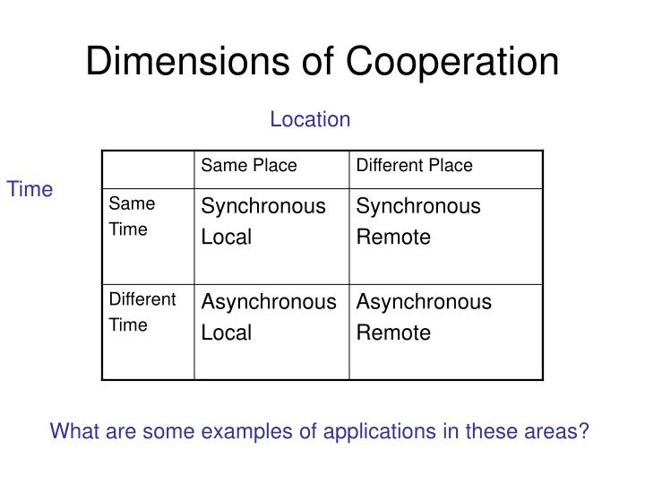 Dimensions of Cooperation
