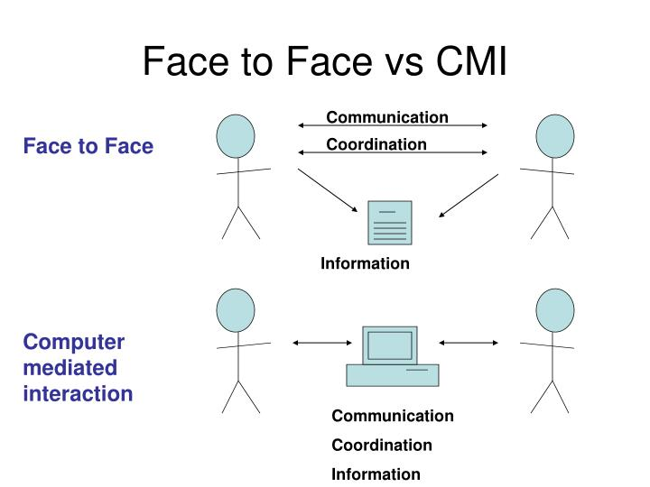 Face to Face vs CMI