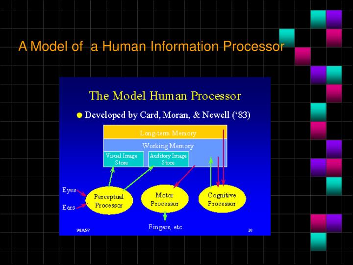 A Model of  a Human Information Processor