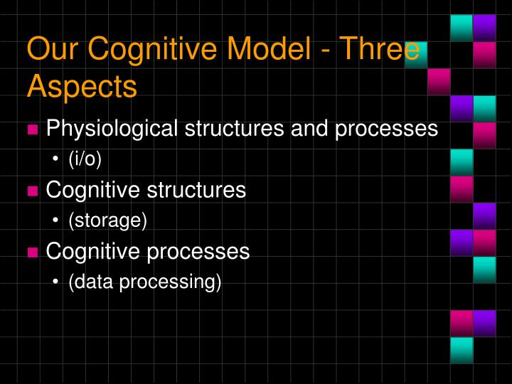 Our Cognitive Model - Three Aspects