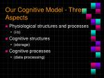 our cognitive model three aspects