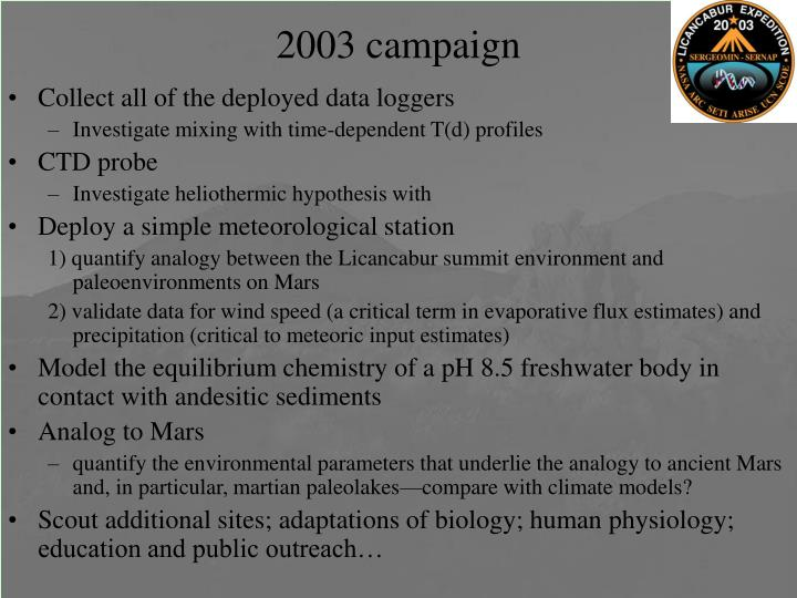 2003 campaign