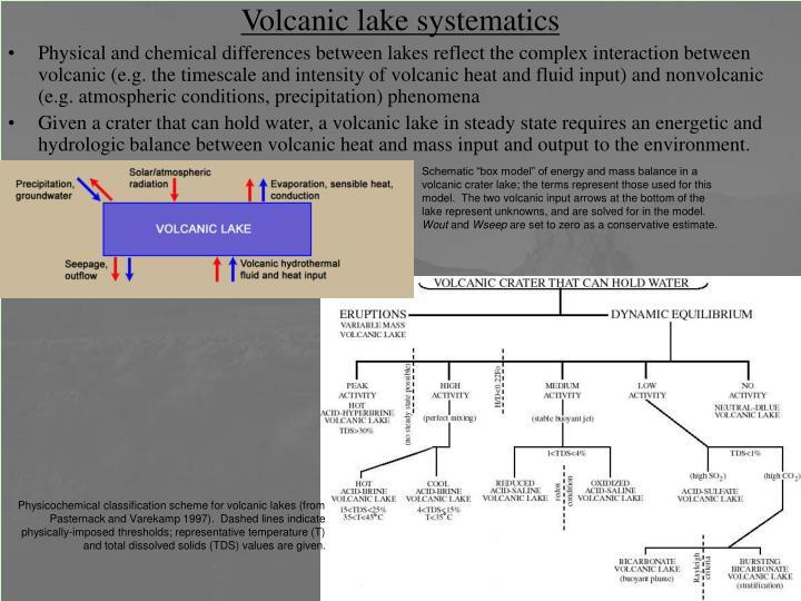 Volcanic lake systematics
