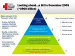 looking ahead a bill in december 2009 900 billion