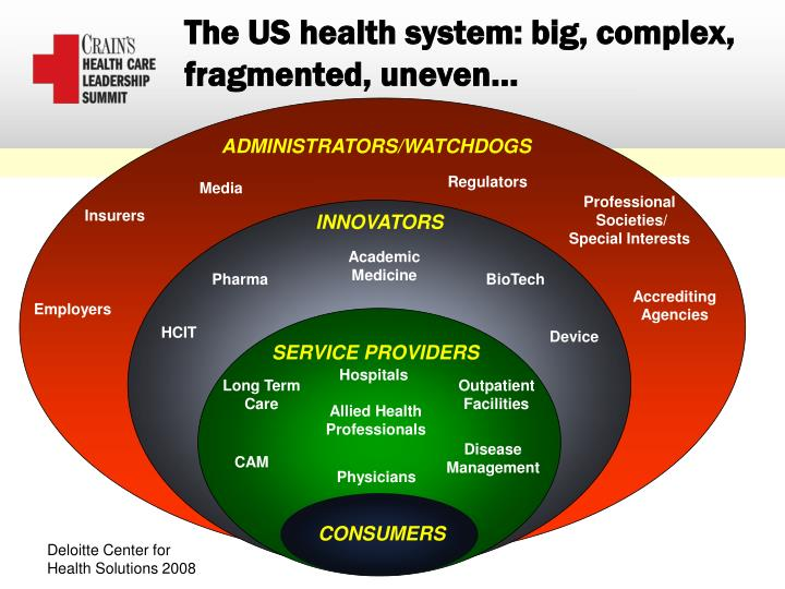 The US health system: big, complex, fragmented, uneven…