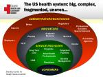 the us health system big complex fragmented uneven