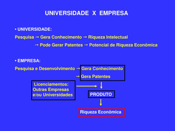 UNIVERSIDADE  X  EMPRESA