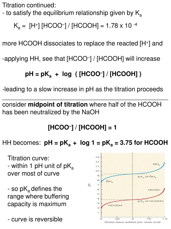 Titration continued: