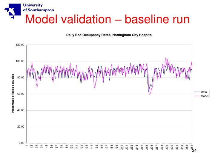 Model validation – baseline run