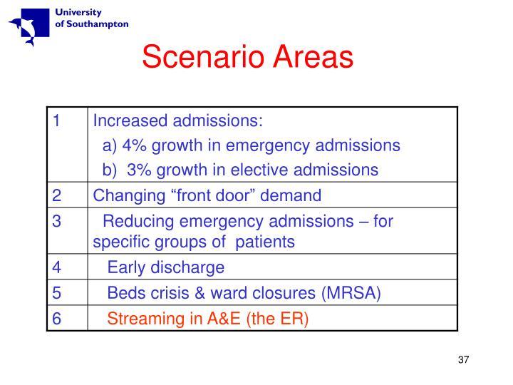 Scenario Areas