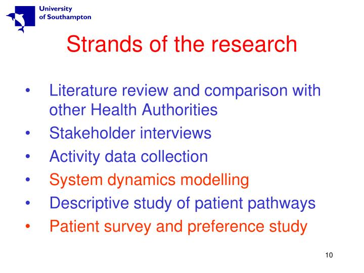Strands of the research