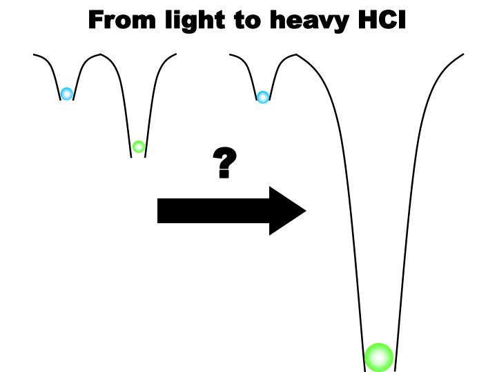 From light to heavy HCI