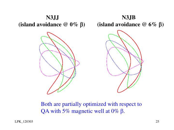 N3JB                            (island avoidance @ 6%