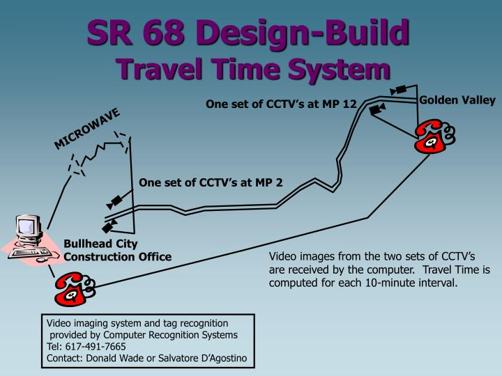 SR 68 Design-Build